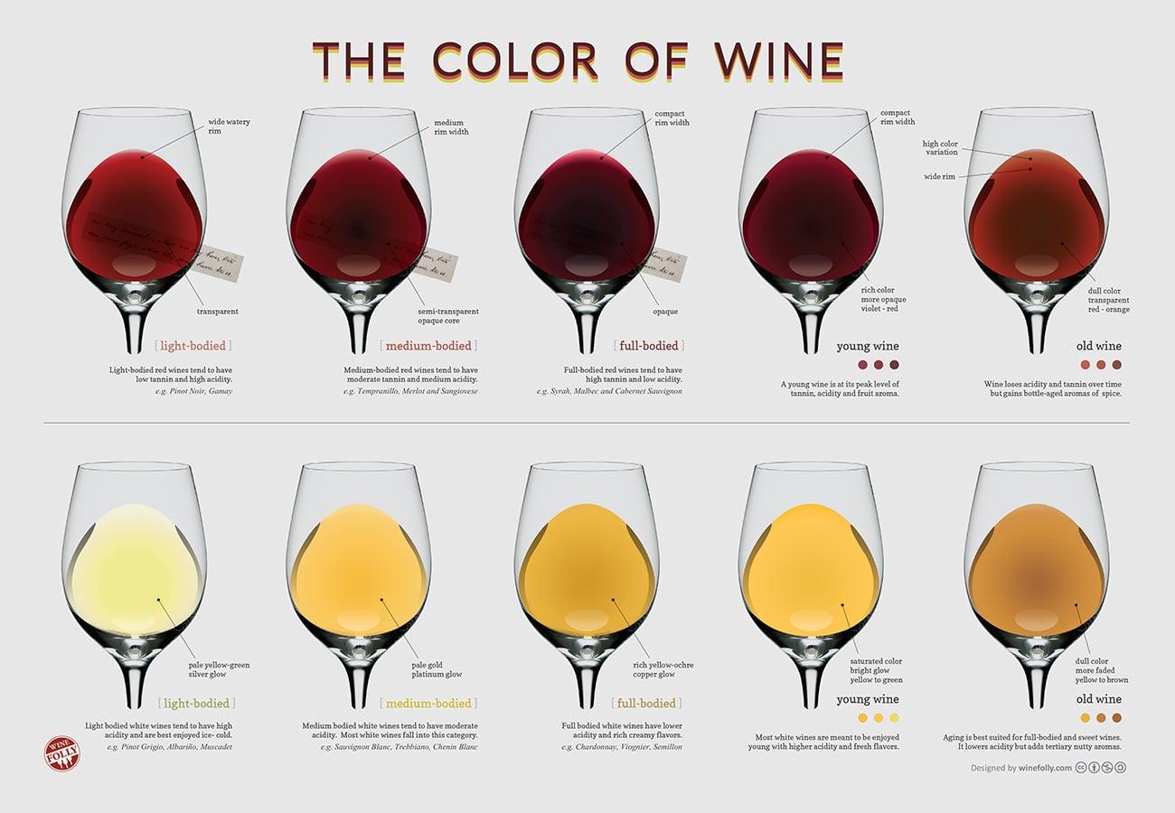 Welche Farbe kann Wein haben?