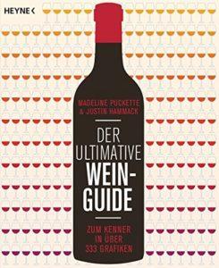 Der ultimative Wein-Guide