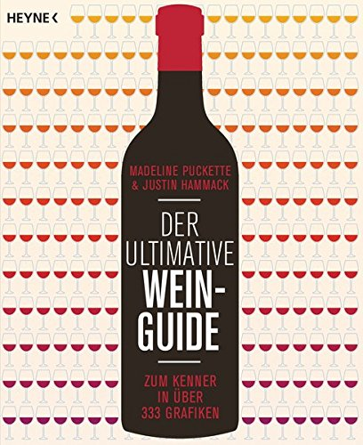 Der ultimative Wein-Guide