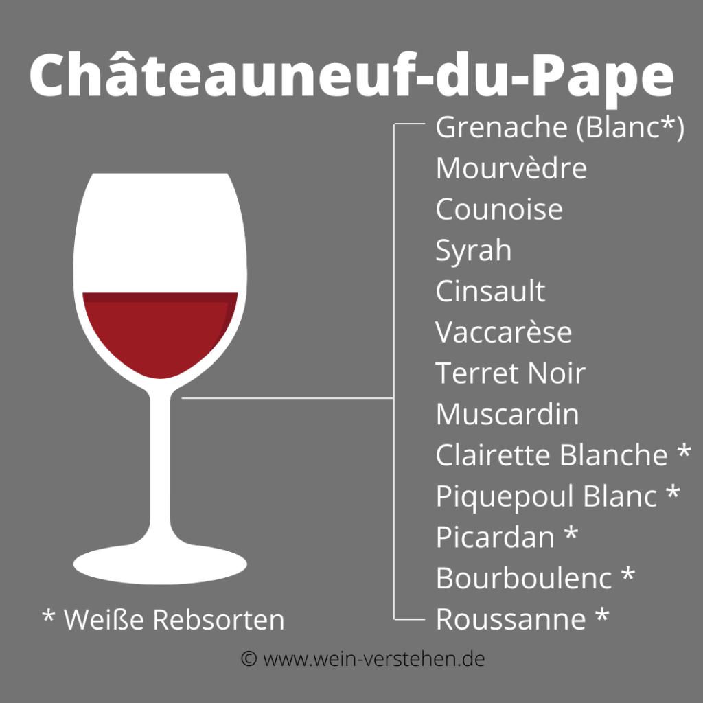 Châteauneuf-du-Pape Rebsorten